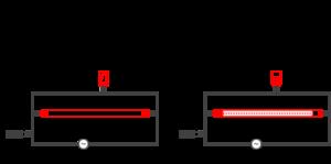 Luminaire avec ballast conventionnel