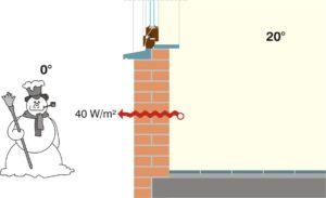 radiateur01